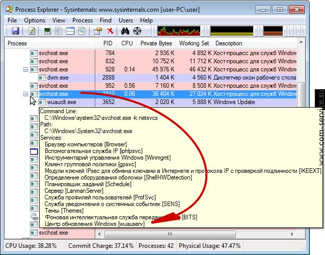 как удалить svchost.exe.exe windows 7